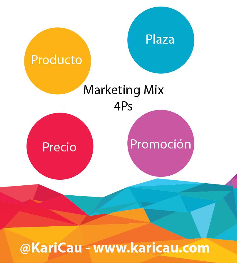 4 Ps Producto precio plaza promocion